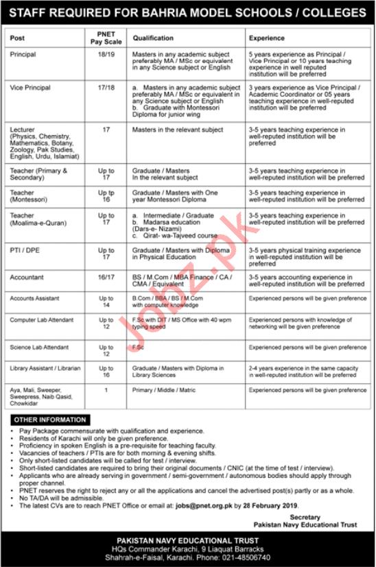 Bahria Model Schools & Colleges Jobs 2019 For Karachi
