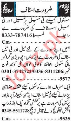 Teachers & Admin Staff Jobs 2019 in Quetta