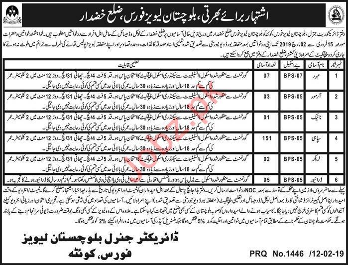 Balochistan Levies Force Jobs 2019 For Khuzdar