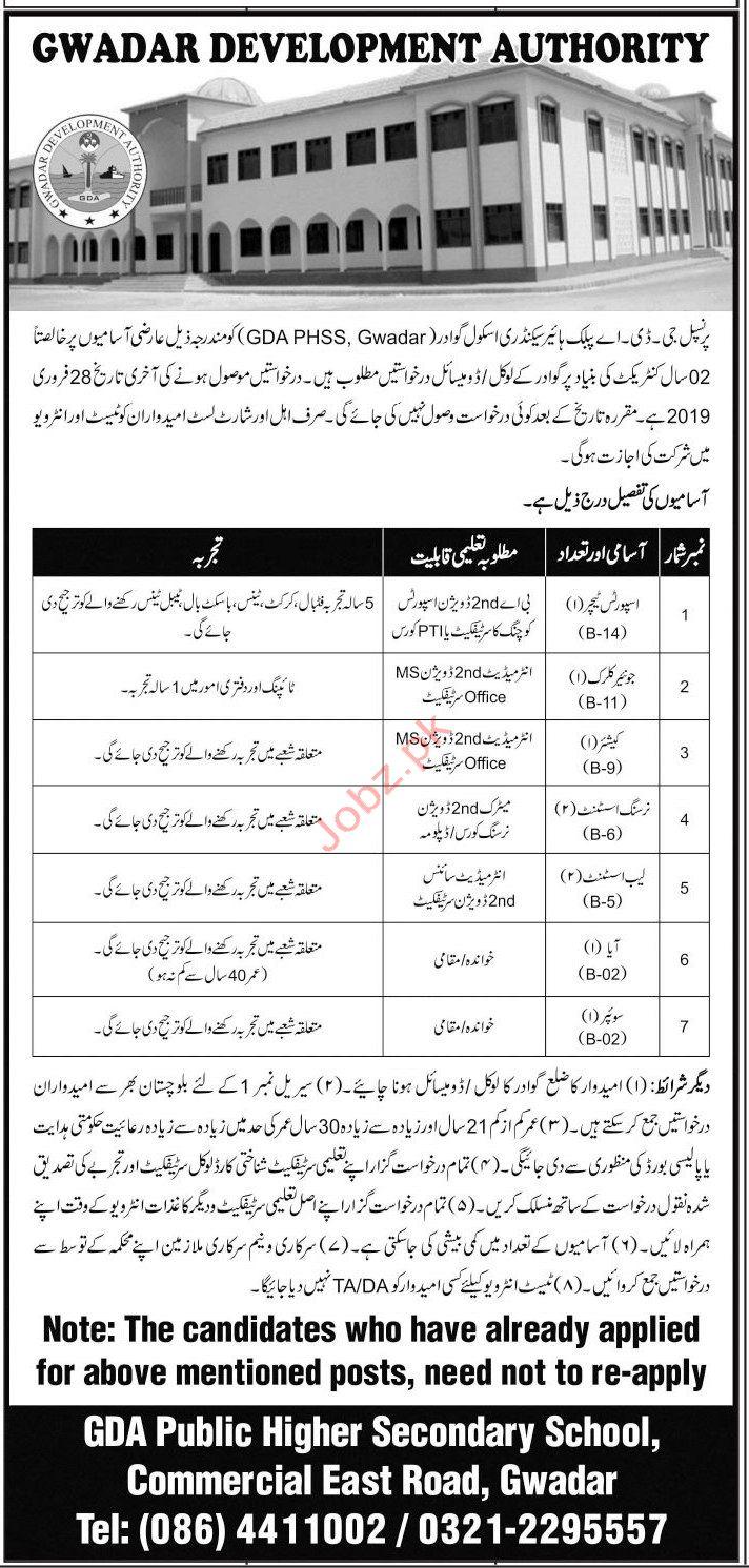 Gwadar Development Authority GDA Jobs 2019
