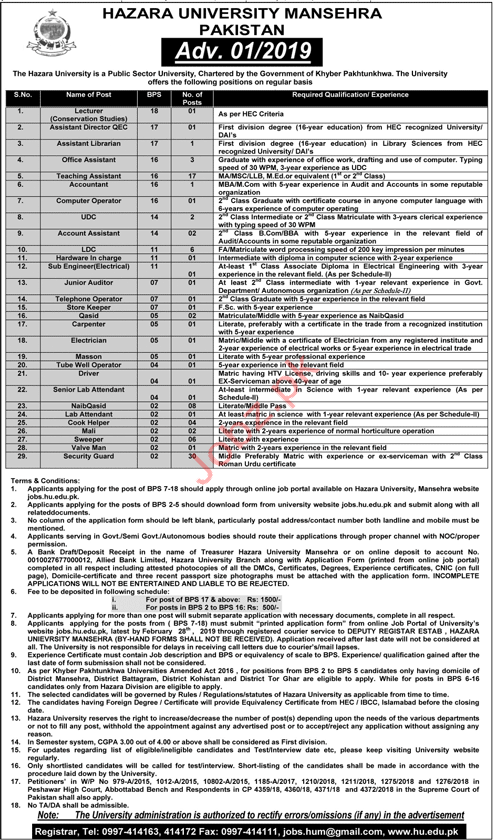 Hazara University Mansehra Teaching & Management Jobs 2019