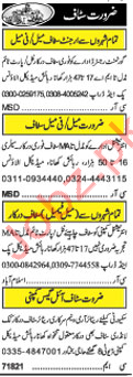Daily Khabrain Miscellaneous Staff Jobs 2018 in Lahore