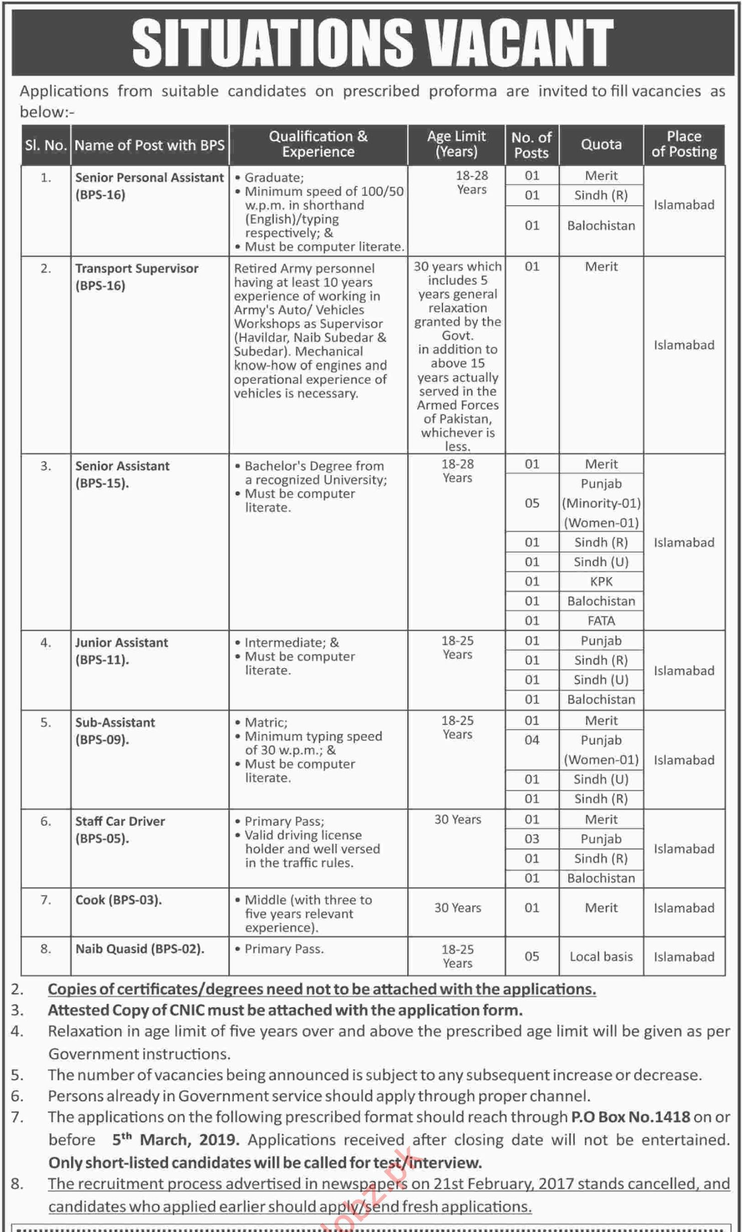 Public Sector Organization Islamabad Jobs 2019 for Assistant