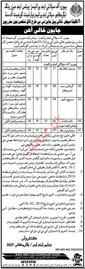 Bureau of Supply & Prices Clerical Jobs 2019