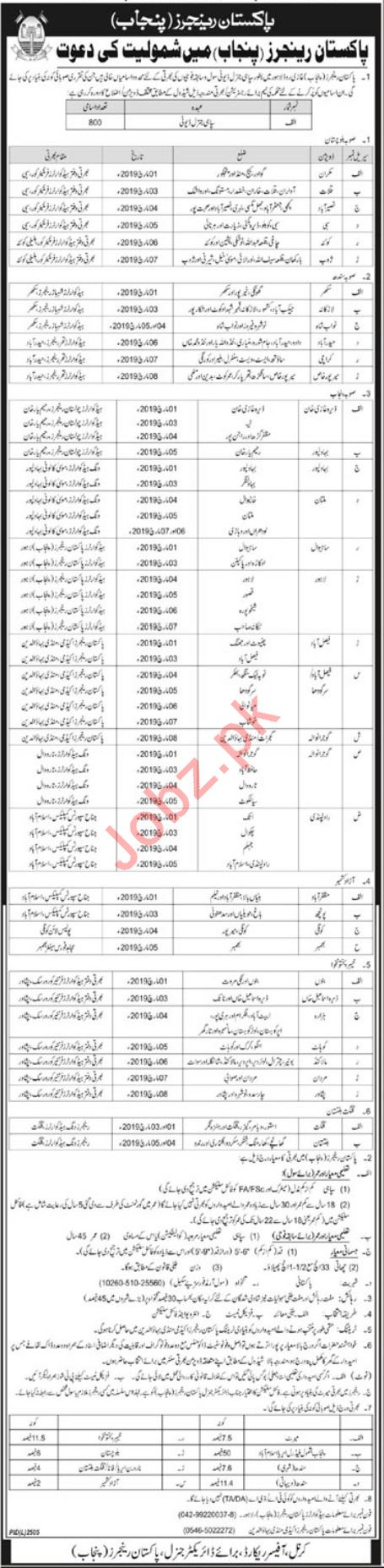 Pakistan Rangers Punjab Jobs 2019 for Soldiers