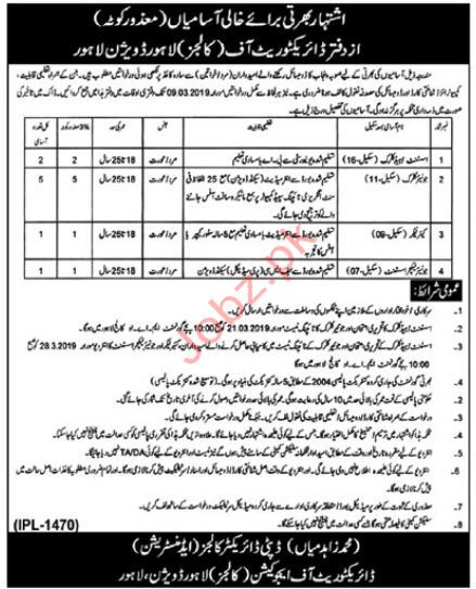 Clerical Jobs in Directorate of College
