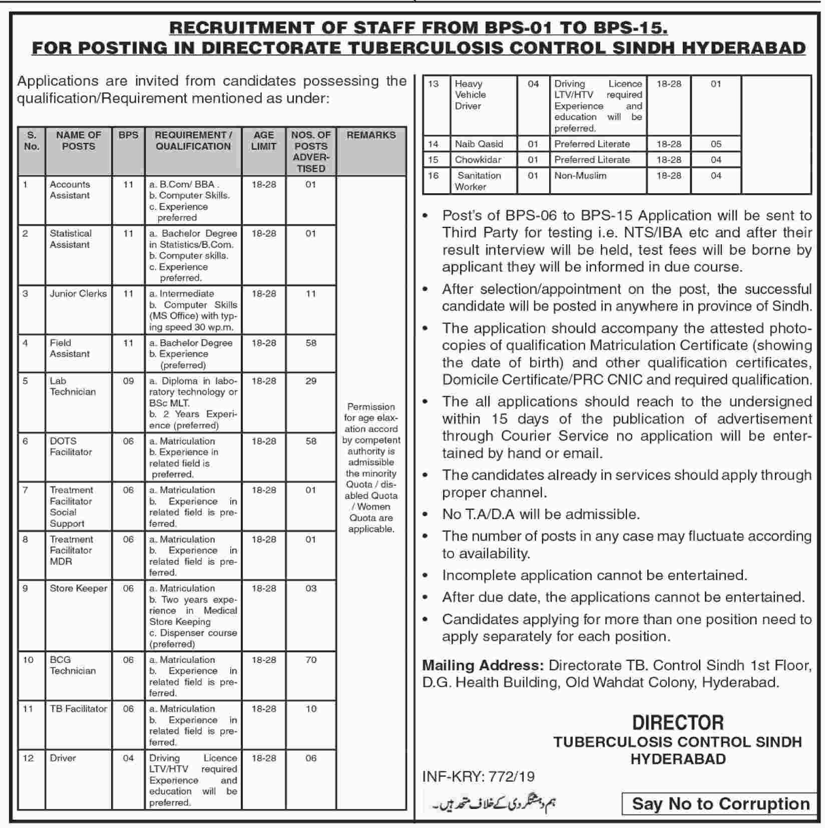 Directorate Tuberculosis Control Sindh Jobs 2019