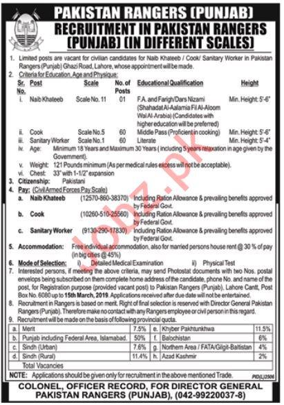Pakistan Rangers Punjab Civilian Jobs 2019