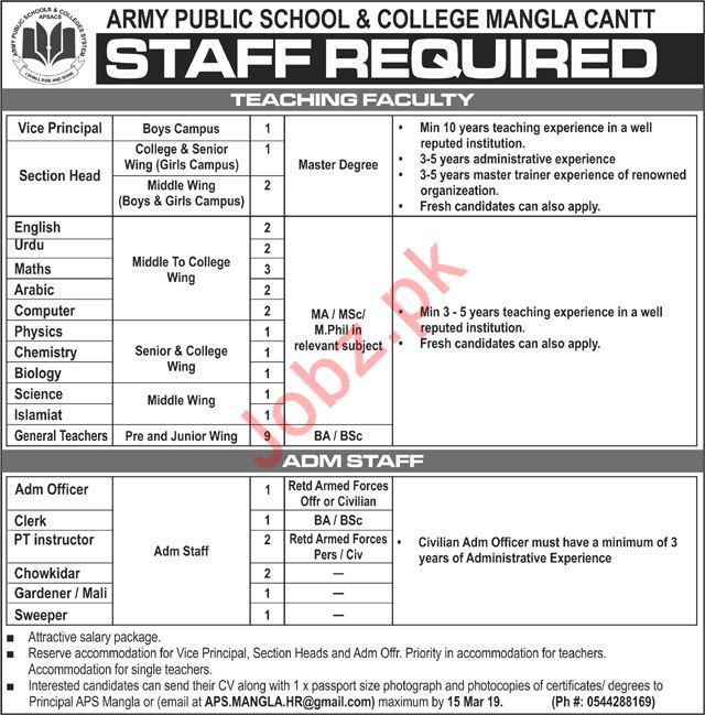 Army Public School & College Mangla Cantt Jobs 2019