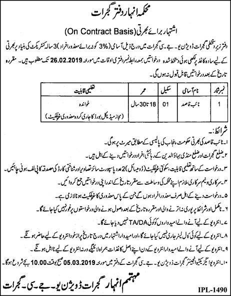 Naib Qasid Jobs in Irrigation Department