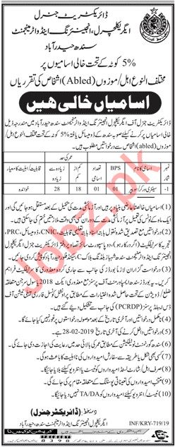Agriculture Engineering & Water Management Department Jobs