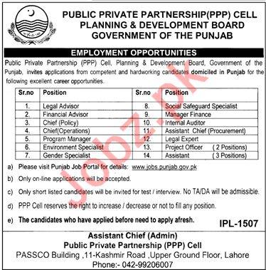 Planning & Development Department Jobs 2019 in Lahore