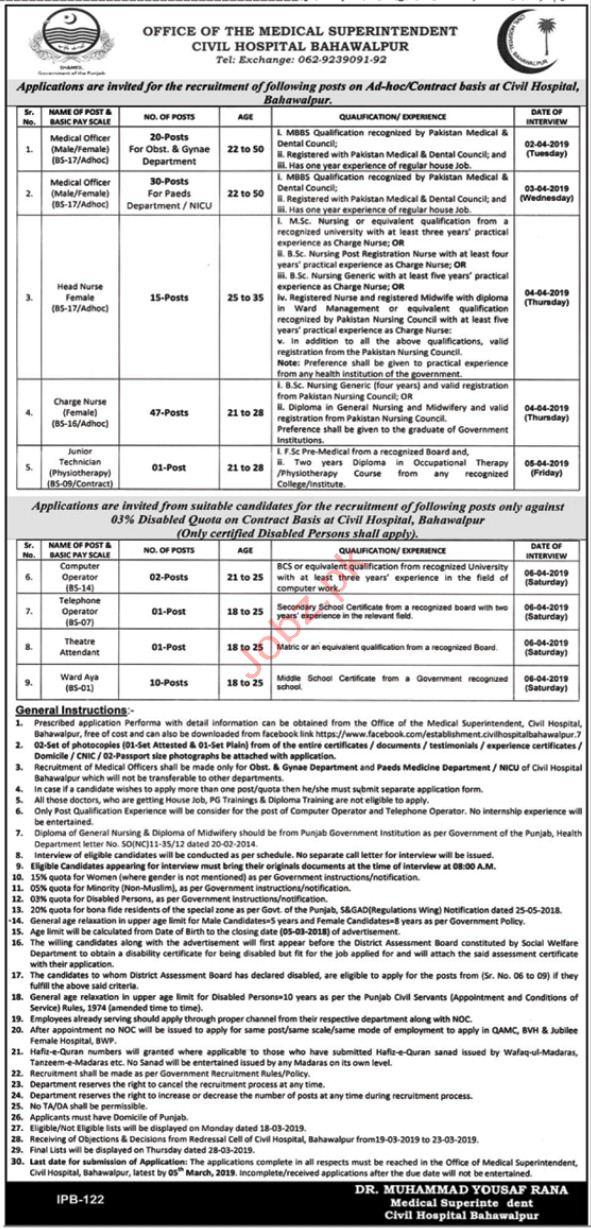 Civil Hospital Bahawalpur Medical Staff Jobs 2019