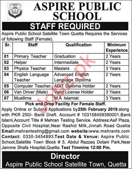 Aspire Public School Quetta Jobs 2019 for Teachers