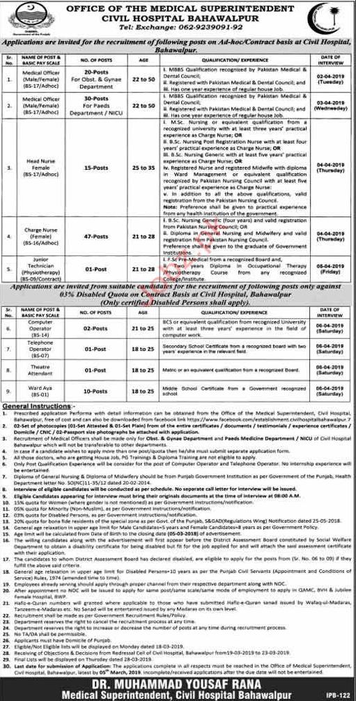 Medical Staff Jobs in Civil Hospital Bahawalpur