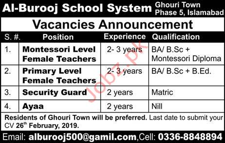 Al Burooj School System Teaching Staff Jobs 2019