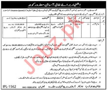 Agriculture Department Job 2019 For Faisalabad