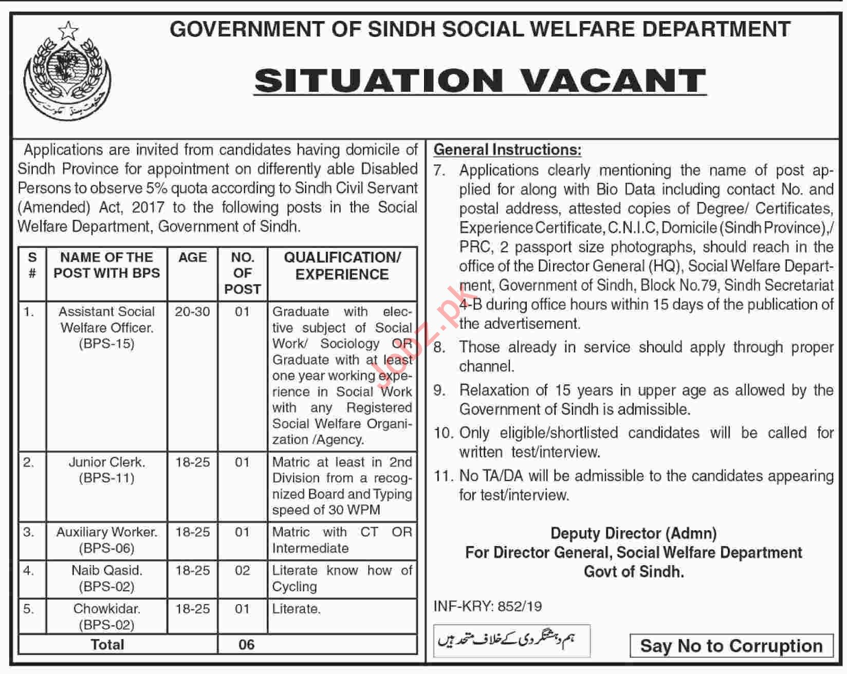 Social Welfare Department Sindh Jobs 2019 for Assistants