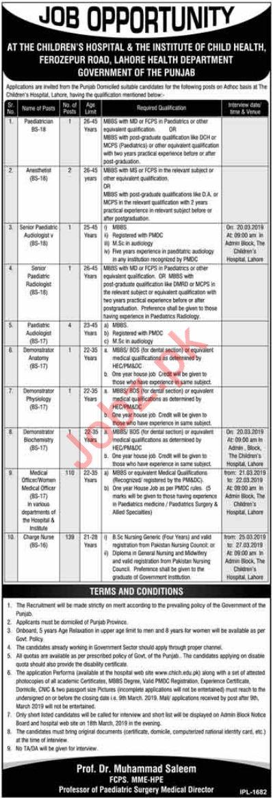 Children Hospital Lahore Jobs 2019 for Medical Officers