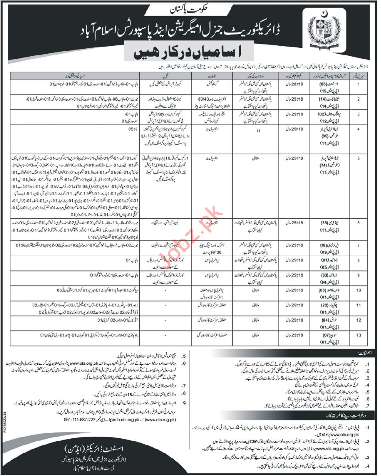Directorate General of Immigration & Passports Jobs 2019