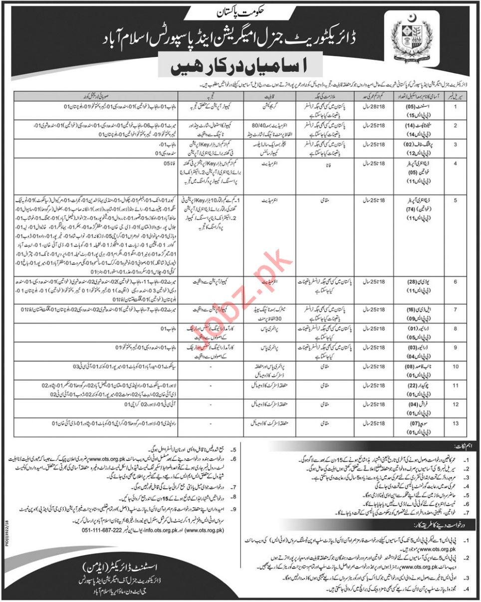 Ministry of Interior Jobs 2019 in Islamabad via OTS
