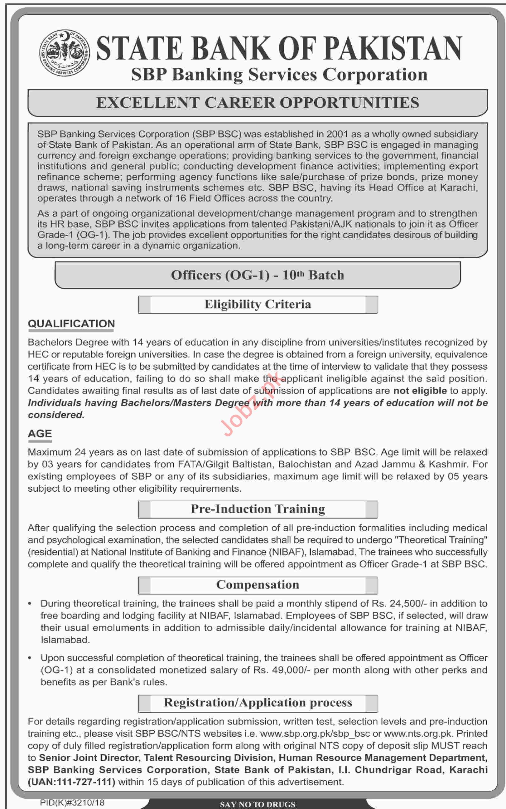 State Bank of Pakistan SBP Officer Jobs