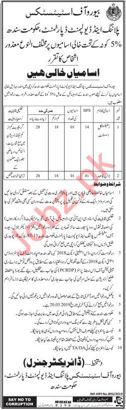 Bureau of Statistics Karachi Jobs 2019 for Statistical Asst