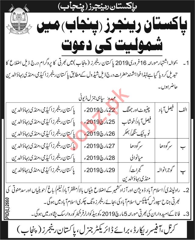 Pakistan Rangers Punjab Soldiers & Constables Jobs 2019 Job