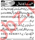 Daily Khabrain Acting & Modeling Jobs 2019 in Lahore