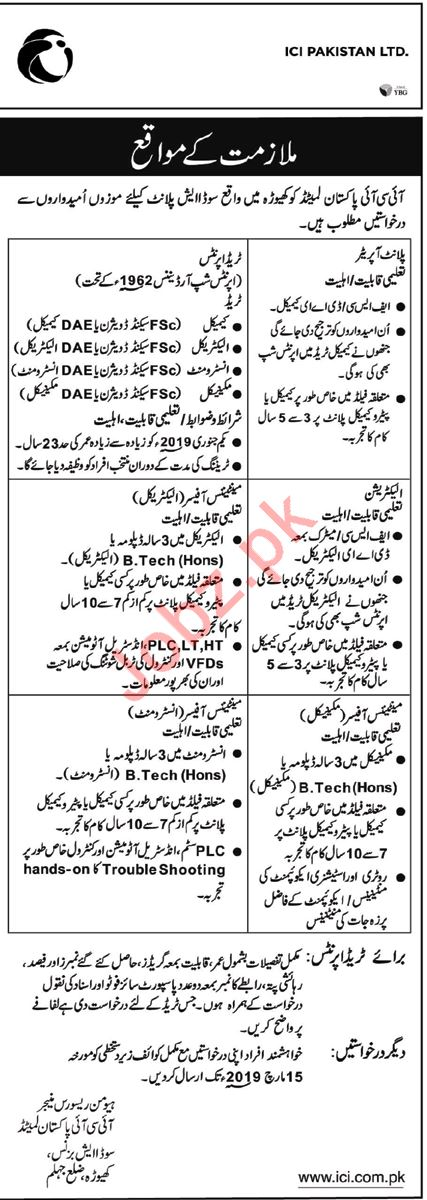 ICI Pakistan Limited Jobs 2019 in Jhelum