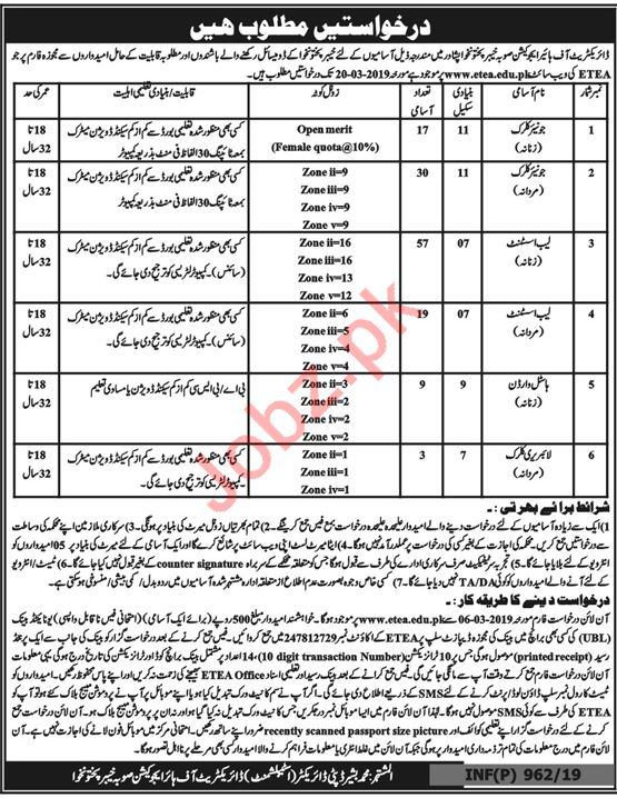 Clerical Staff jobs in Directorate of Higher Eduation