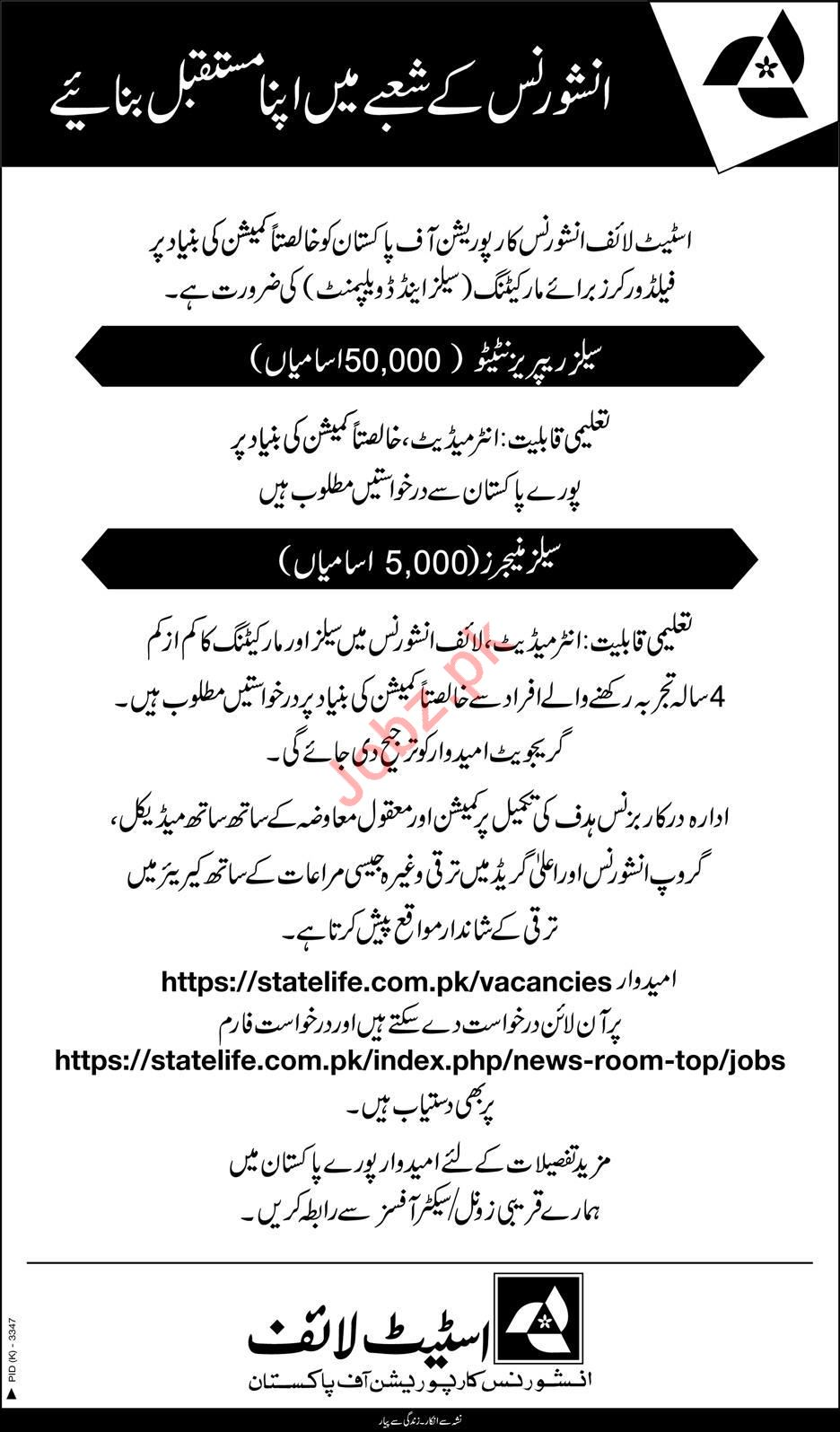 State Life Insurance Corporation of Pakistan Marketing Jobs