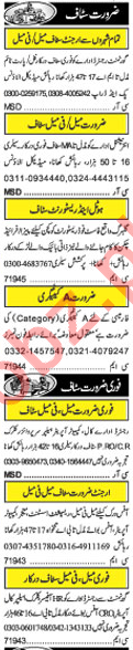 Daily Khabrain Miscellaneous Staff Jobs 2019 in Lahore