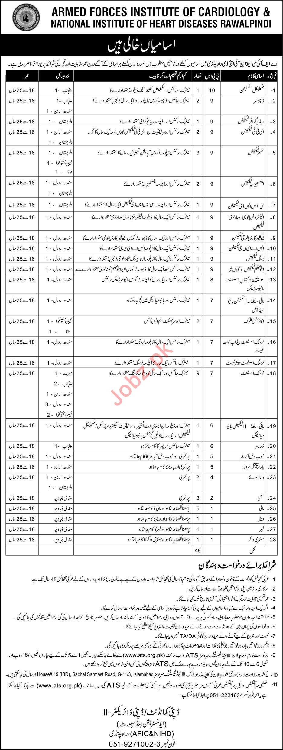 AFIC & NIHD Rawalpindi Jobs 2019 for Technicians