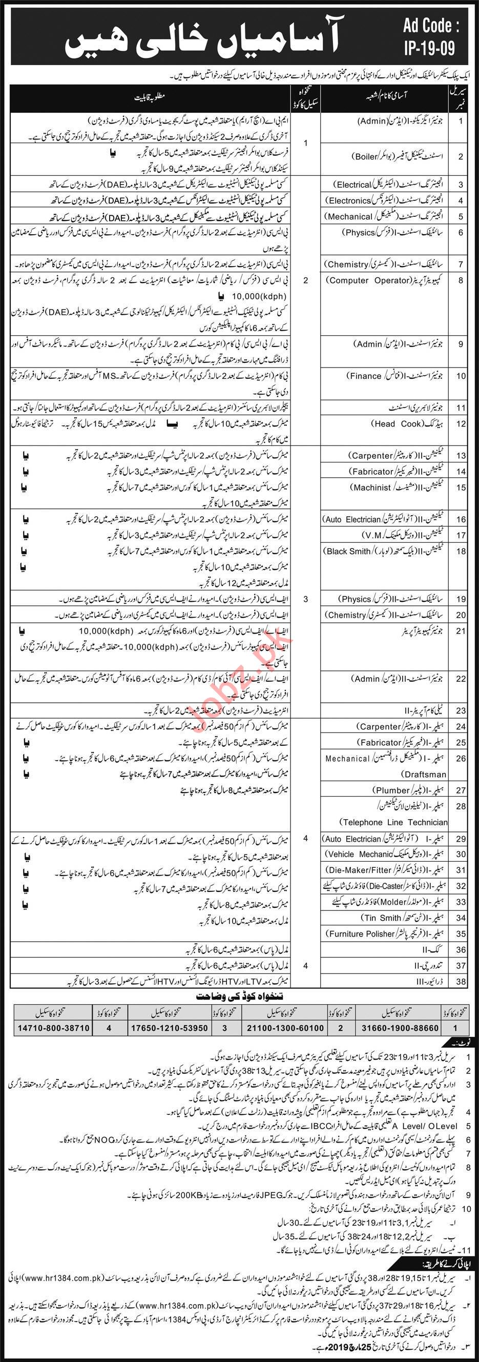 PAEC Jobs 2019 for Engineers & Admin Officers