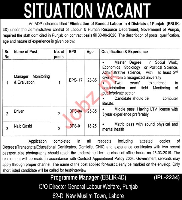 Labor & Human Resource Department Jobs 2019 in Lahore