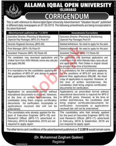 Allama Iqbal Open University AIOU Jobs 2019 For Islamabad