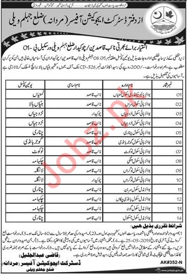 Government Schools Jobs 2019 in Jhelum Valley AJK