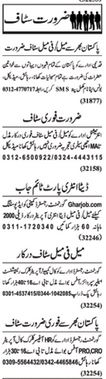 Daily Nawa i Waqt Miscellaneous Staff Jobs 2019 in Lahore