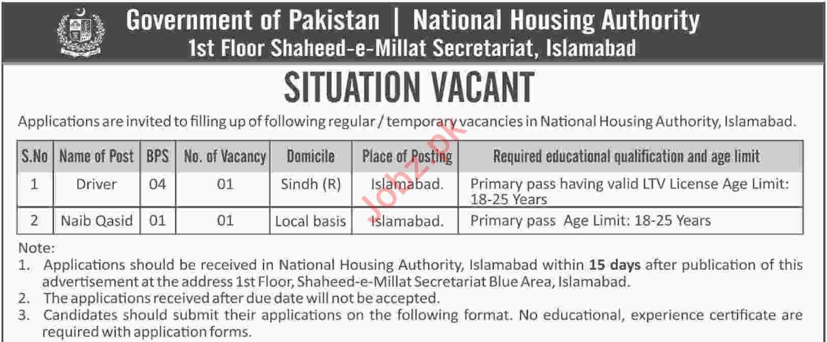 National Housing Authority NHA Islamabad Jobs 2019