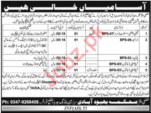 Population Welfare Department Torghar Jobs 2019