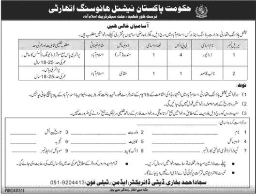 National Housing Authority Naib Qasid Job in Islamabad