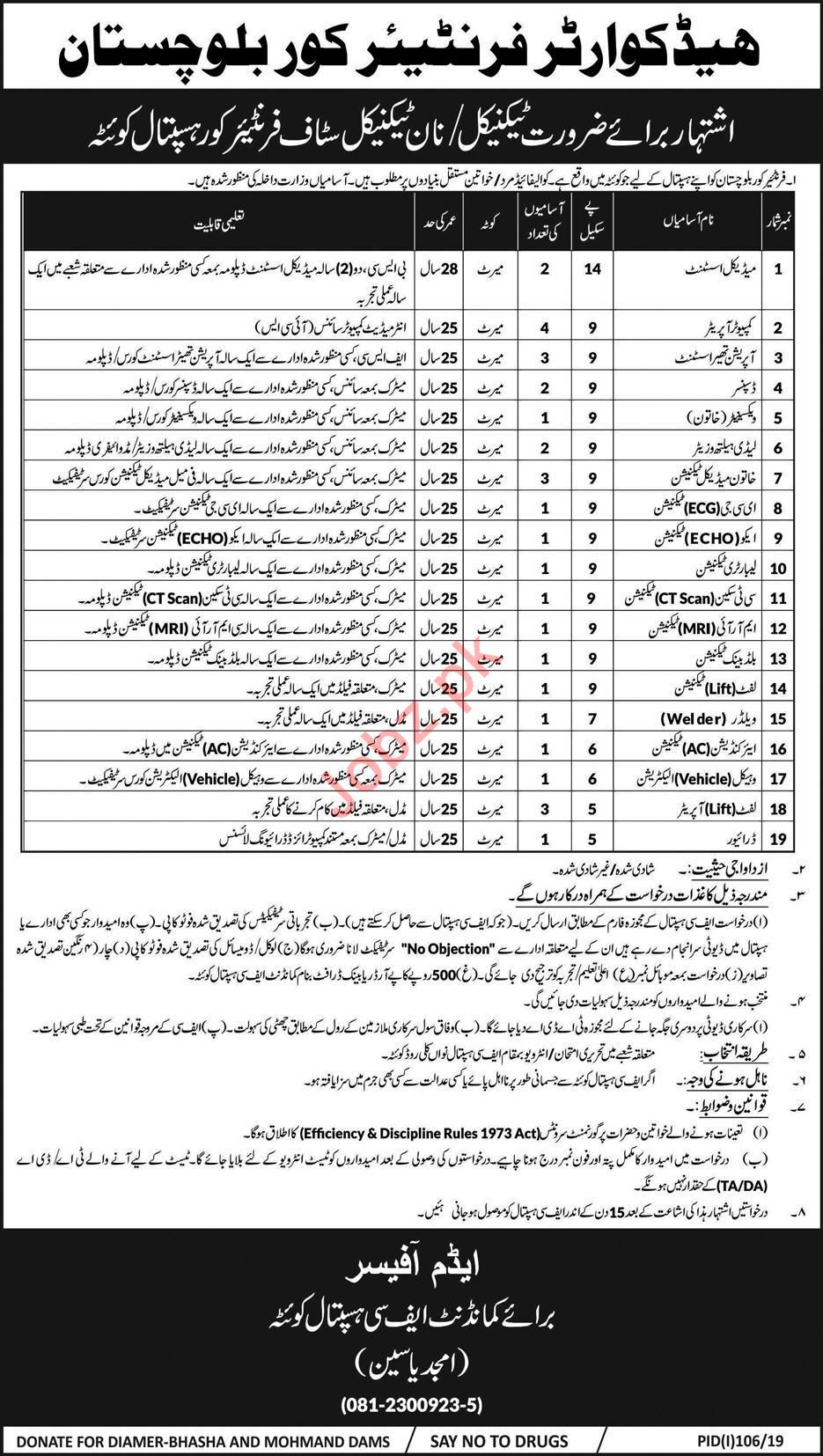 Frontier Corps Balochistan FC Hospital Jobs 2019