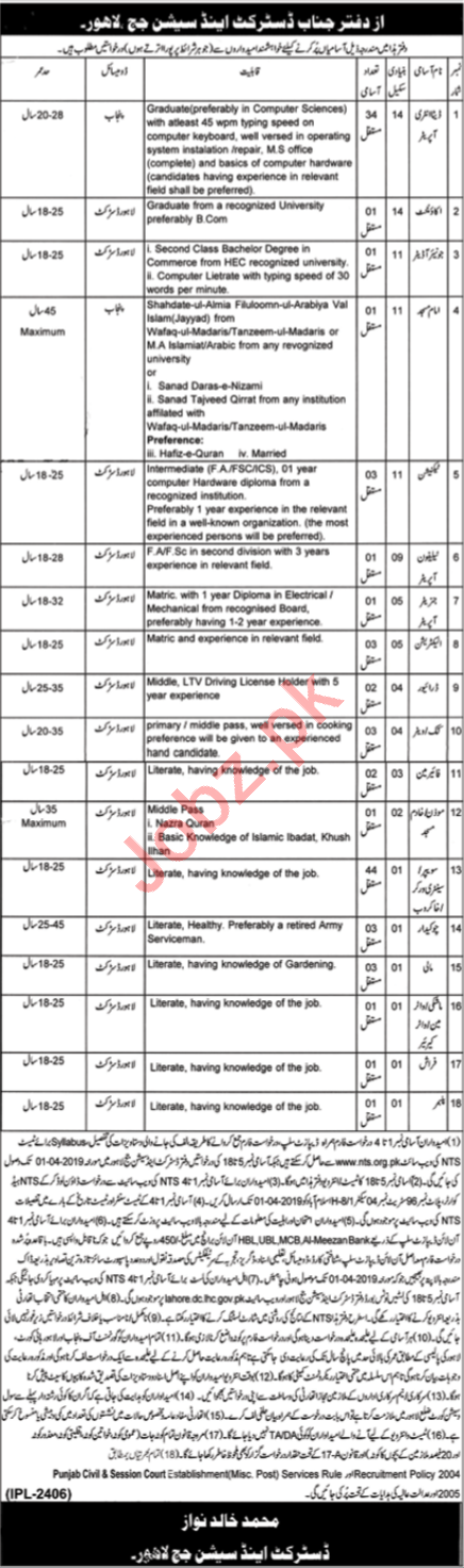 District and Session Judge Management Jobs 2019