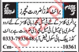 Teachers Jobs Open in Balochistan