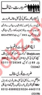 Sales & Marketing Staff Jobs in Lahore