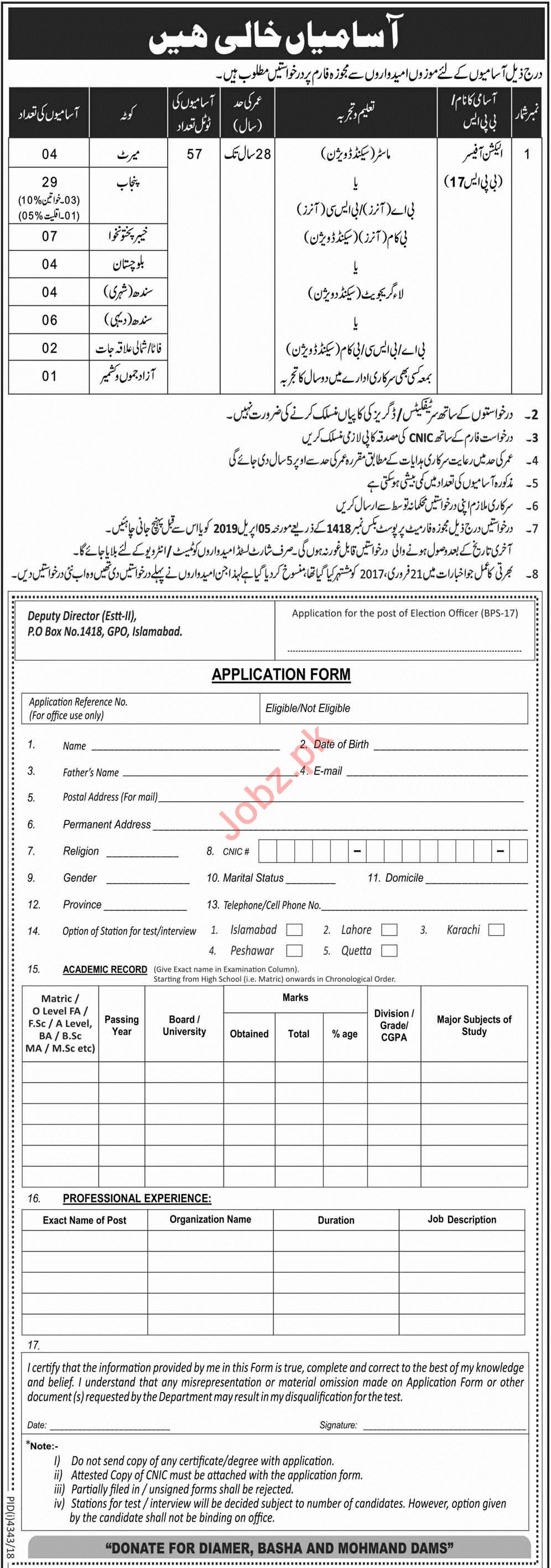 Election Officer Jobs Election Commission of Pakistan ECP