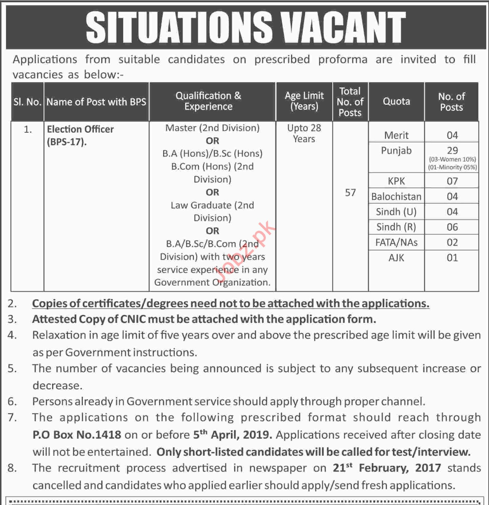 Election Commission of Pakistan ECP Jobs 2019