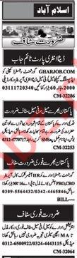 Daily Nawa i Waqt Miscellaneous Staff Jobs 2019 in Islamabad