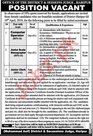 District & Session Judge Office Haripur Jobs 2019